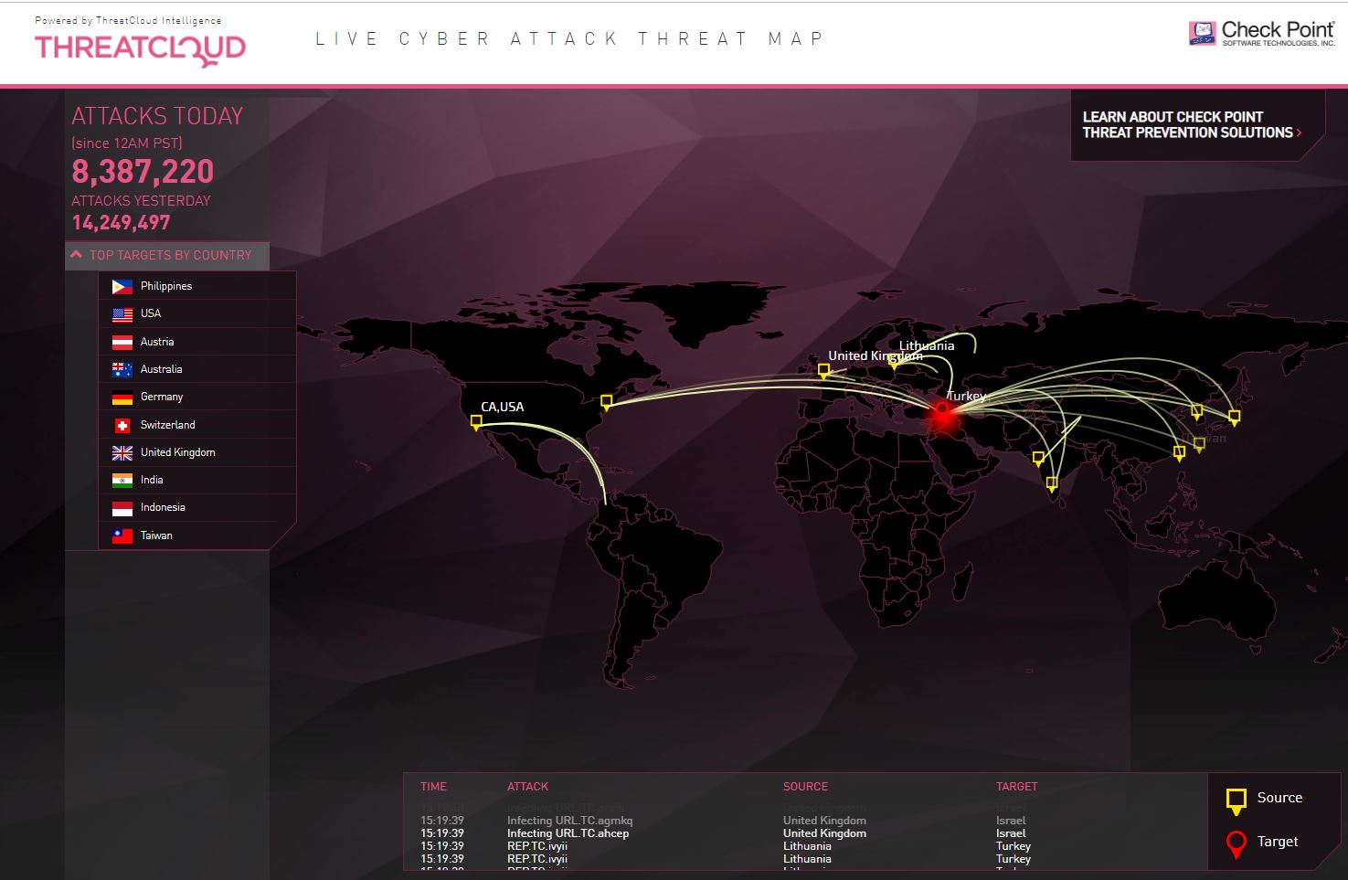Check Point Threatcloud (click to enlarge)