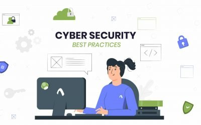 Best Practices of Cybersecurity For 2021